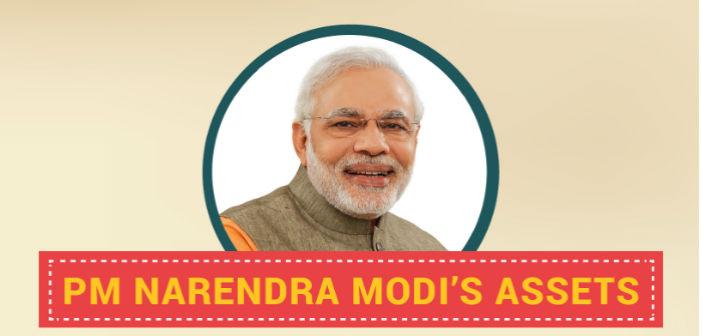 Assets of Narendra Modi